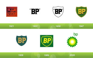 BP-Logo-Evolution